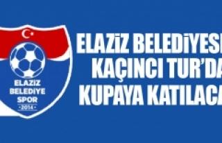 Ziraat Türkiye Kupası 2.Tur Kura Çekimi