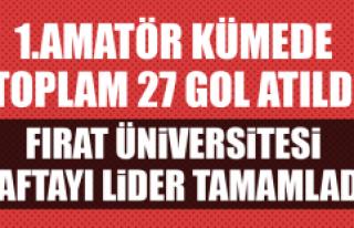 Fırat Üniversitesi Haftayı Lider Tamamladı