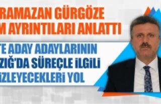 AK Parti Elazığ İl Başkanı Gürgöze, Yerel Seçimlerle...