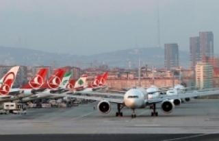 Türkiye, Avrupa hava trafik ağ yönetimi listelerinde...