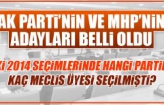 AK Parti ve MHP Elazığ Belediyesi'ne Kaç Üye...