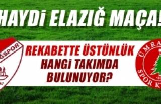 Elazığspor-Ümraniyespor Rekabetinde Üstünlük...