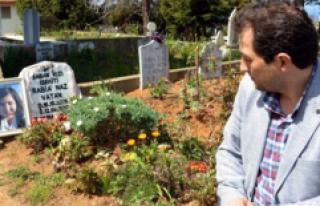 Haluk Levent, kızının ölümünün aydınlatılması...