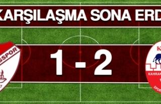 Birevim Elazığspor – Piserro Kahramanmaraşspor...