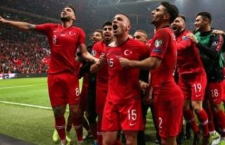 Euro 2020'de Türkiye'nin Rakipleri Belli...