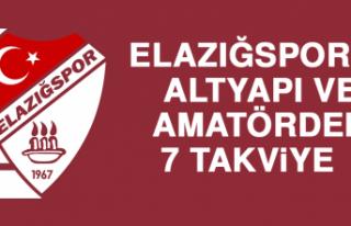 Elazığspor'a Altyapı Ve Amatörden 7 Takviye