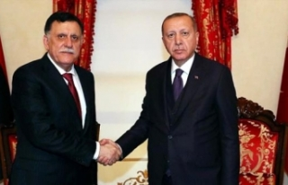 Libya, Türkiye İle Yapılan Güvenlik Ve Askeri...