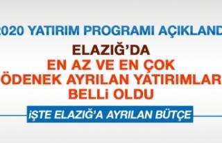 2020 Yatırım Programında Elazığ'da Hangi...