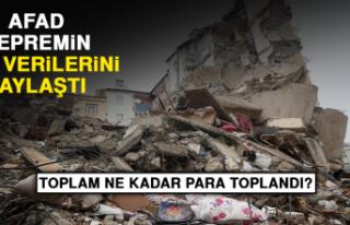 AFAD, Depremin Son Verilerini Paylaştı
