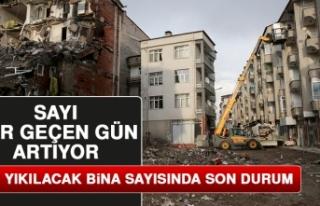 Elazığ'da Yıkılacak Bina Sayısında Son...