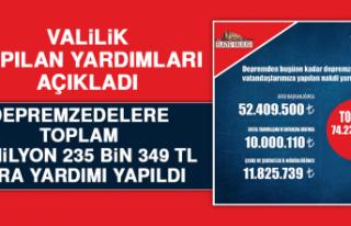 Elazığ'da Depremzedelere Yapılan Yardımlar...