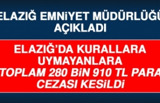 Elazığ'da Kurallara Uymayanlara Ceza Yağdı