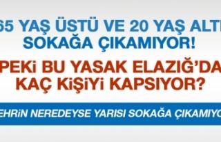 Elazığ'da Resmi Rakamlara Göre Kaç Kişi...