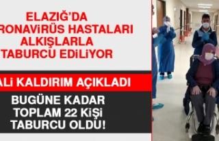 Elazığ'da Toplam 22 Kişinin Taburcu Olduğu...