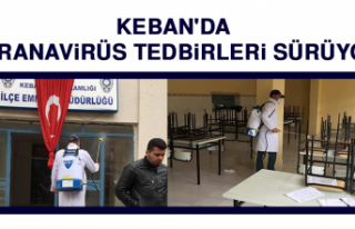 Keban'da Koranavirüs Tedbirleri Sürüyor