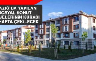 Elazığ'da Sosyal Konut Projelerinin Kurası Bu...