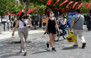Maskesiz Sokağa Çıkmanın Yasak Olduğu İl Sayımız...