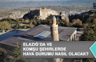 8 Haziran'da Elazığ'da Hava Durumu Nasıl Olacak?