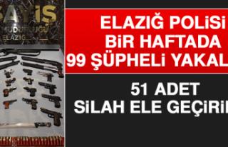 Elazığ Polisi Bir Haftada 99 Şüpheli Yakaladı,...