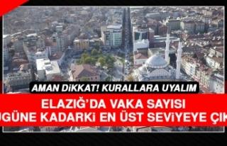 Elazığ'da Vaka Sayısının En Üst Seviyeye Çıktığı...