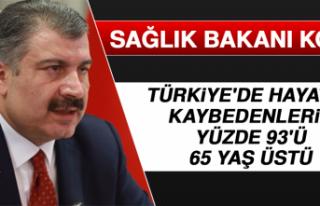 Türkiye'de Hayatını Kaybedenlerin Yüzde 93'ü...