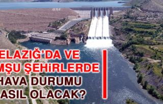 6 Temmuz'da Elazığ'da Hava Durumu Nasıl Olacak?