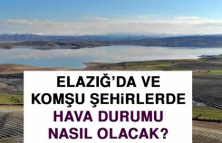 Elazığ'da 3 Temmuz'da Nöbetçi Eczaneler