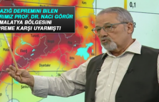 Hemşehrimiz Prof. Dr. Görür Malatya Bölgesini...