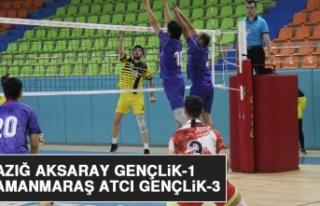 Elazığ Aksaray Gençlik 1 - 3 Kahramanmaraş Atcı...