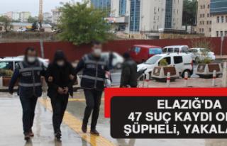 Elazığ'da 47 Suç Kaydı Olan Şüpheli, Çaldığı...