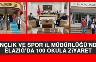 Gençlik Ve Spor İl Müdürlüğü'nden Elazığ'da...