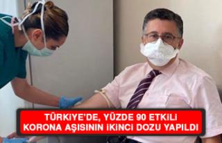 Türkiye'de, Yüzde 90 Etkili Korona Aşısının...