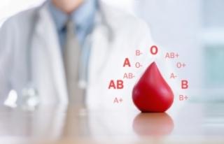 Kan grupları ile COVID-19 arasında bağ var mı?