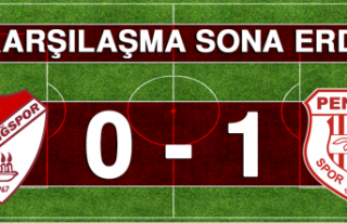 Tetiş Yapı Elazığspor 0 – 1 Pendikspor