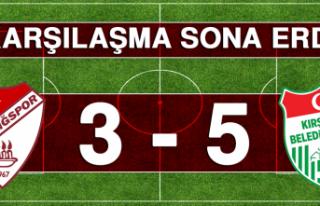 Tetiş Yapı Elazığspor 3 – 5 Kırşehir Belediyespor...