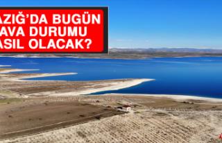 25 Ocak'ta Elazığ'da Hava Durumu Nasıl Olacak?