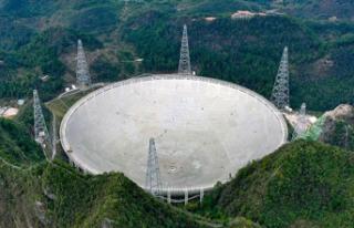 Çin'in FAST Teleskobu, Dünya Genelindeki Bilim...