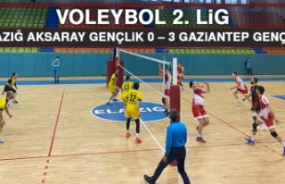 Elazığ Aksaray Gençlik 0 – 3 Gaziantep Gençlik