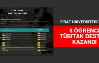 FIRAT ÜNİVERSİTESİ'NDEN 8 ÖĞRENCİ TÜBİTAK...