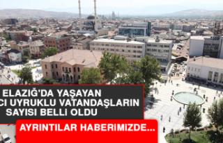 Elazığ'da Yaşayan Yabancı Uyruklu Vatandaşların...