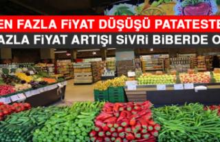 En Fazla Fiyat Düşüşü Patateste, En Fazla Fiyat...