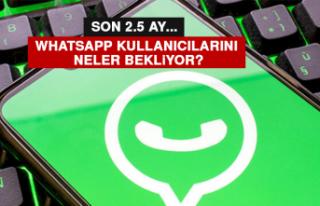 Whatsapp Kullanıcılarını Neler Bekliyor?