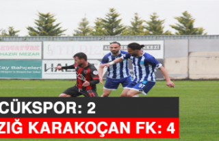 3. Lig: Gölcükspor: 2 – Elazığ Karakoçan FK:...