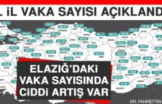 Bakan Koca Açıkladı! Elazığ'daki Vaka Sayısında...