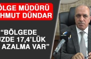Bölge Müdürü Dündar: Bölgede Yüzde 17,4'lük...