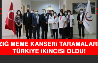 Elazığ Meme Kanseri Taramalarında Türkiye İkincisi...