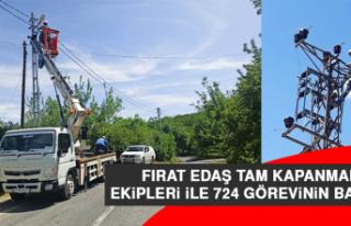 Fırat EDAŞ Tam Kapanmada Ekipleri İle 724 Görevinin...