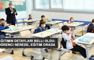 Telafi Eğitimin Detayları Belli Oldu: Öğrenci...