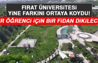 Fırat Üniversitesi Bölgeye Nefes Oluyor