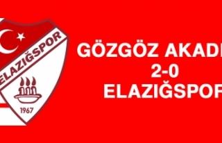 Başkent Gözgöz Akademi FK 2-0 Elazığspor
